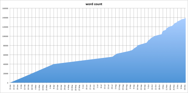 endless-mirrors-word-count
